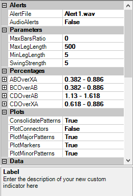Harmonic Pattern Indicator Parameters